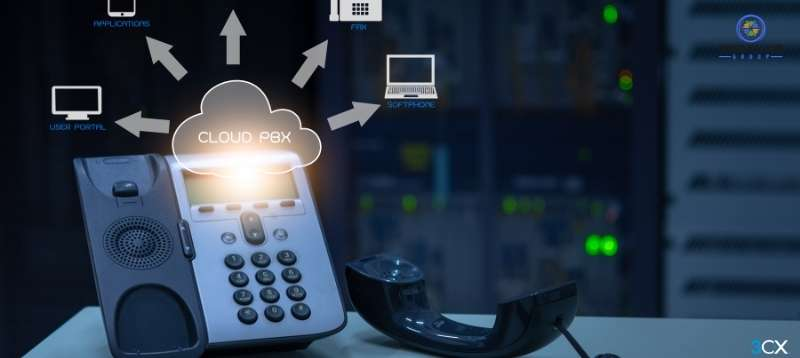 3CX Phone System - Market Harborough